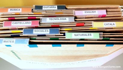 como guardar los papeles de cada asignatura - AorganiZarte.com
