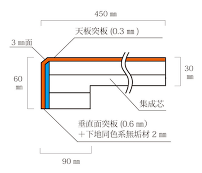材木屋オンラインショップ 玄関框 式台の断面図