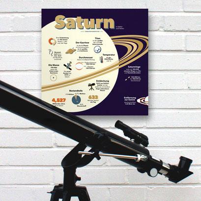 Zahlen & Fakten – Saturn