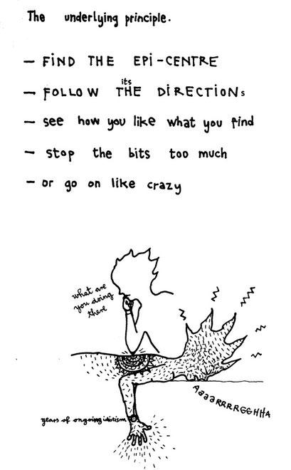 principles, arbeitsbegleitende gedankenskizze, copyright chantal labinski 2013