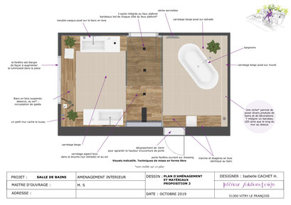 Plan d'aménagement salle de bains style contemporain