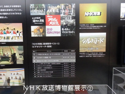 NHK放送博物館展示②