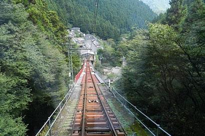 ケーブルカー車内から滝本駅の眺め