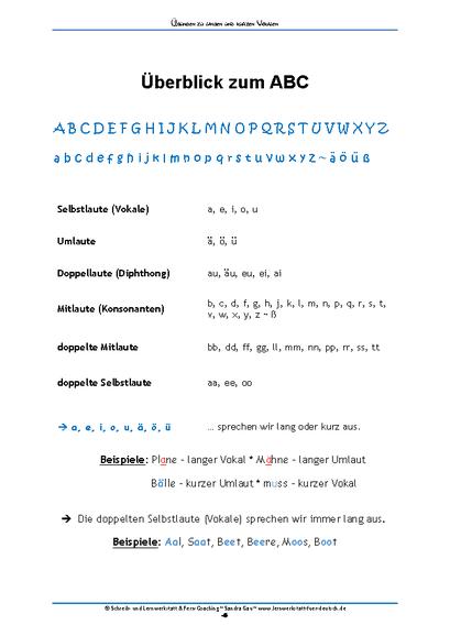 Lange und kurze Vokale - Lernwerkstatt für Deutsch