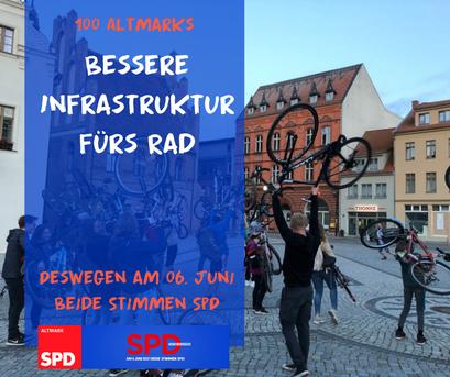 Fahrradfreundliche Städte und Radwege