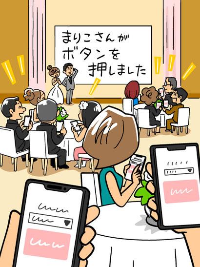披露宴での使用イメージ