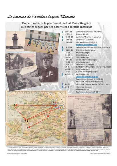 Le parcours du soldat Mussotte