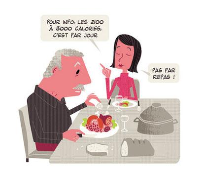 Guide Bien manger, Clod/Céka©