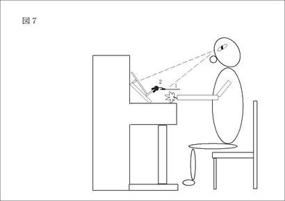 ピアノブラインドの説明図です