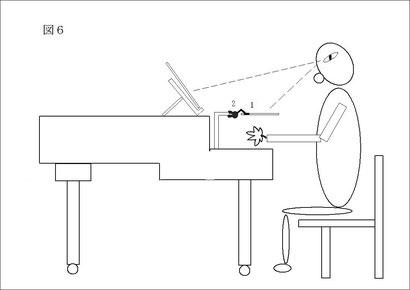 グランドにつけたピアノブラインド