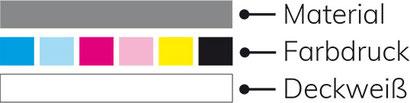 Sonderfarbdruck - Farbaufbau mit Deckweiß hinter dem Material