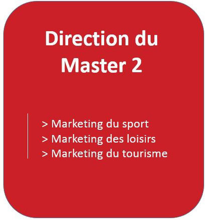 Master 2 Marketing du sport et des loisirs à l'UFR AES de Montpellier - Montpellier Management Universite: