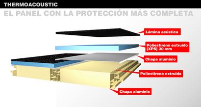 Cerramientos de panel en Navarra