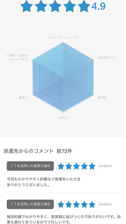 尾沢に対するミラサポの評価は★4.9