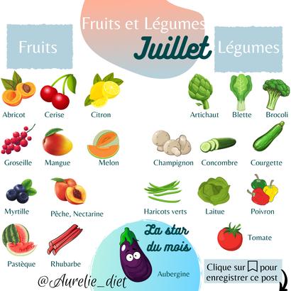 calendrier fruits légumes saison diététicienne nutritionniste mulhouse en ligne distance
