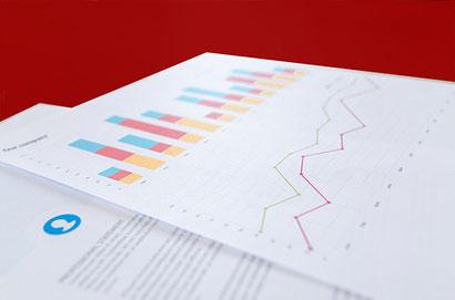 Wirtschaftstext, Statistik, Balkendiagramm