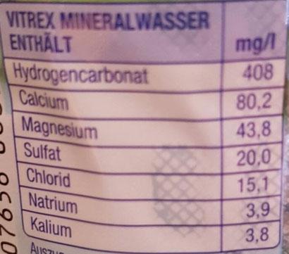 Beispiel Vitrex Mineralwasser