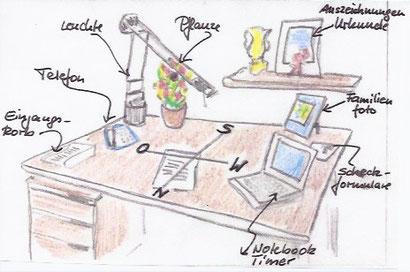 Schreibtisch Nach Feng Shui Beratung Raum Und Gesundheit Detmers