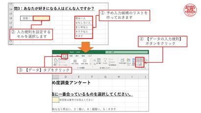 ①入力リストを作成したら、【データ】タブ→【データの入力規則】