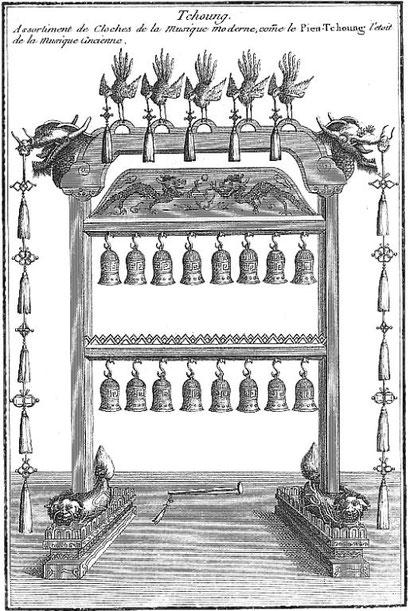 Tchoung. Jean-Benjamin de La Borde (1734-1794) : De la musique des Chinois, extrait de : Essai sur la musique ancienne et moderne. —  Pierres, Imprimeur, Paris, 1780. Tome premier.