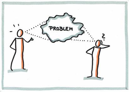 Vom Problem zur Lösung