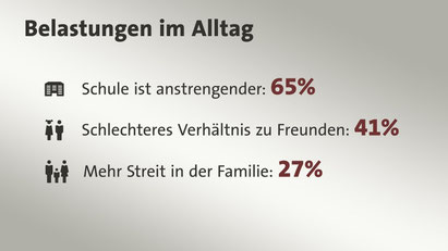 Quelle: Universitätsklinikum Eppendorf | tagesschau.de