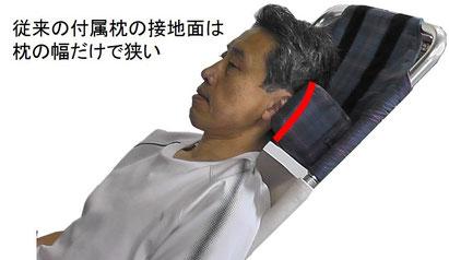 枕は頭しか受けていない