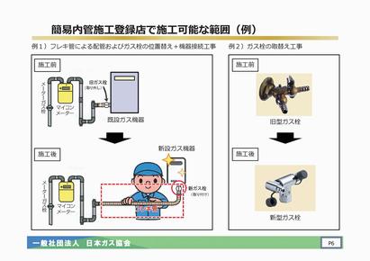 簡易内管施工登録店で施工可能な範囲例