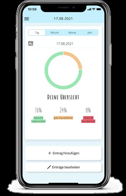 Säure Basen Tracker Tracking App BASISCH LECKER