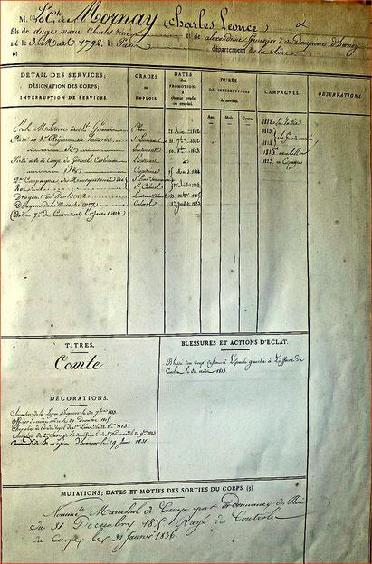 Les états de service du général Charles Léonce de Mornay