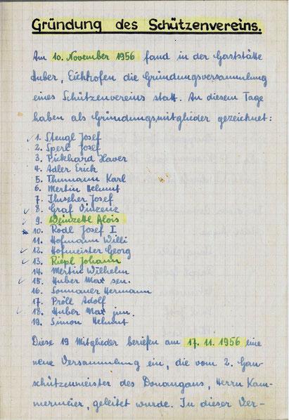 Die 19 Gründungsmitglieder