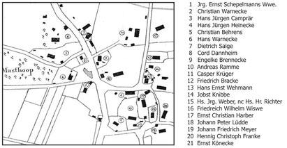 Registrierung der Kestorper Gebäude