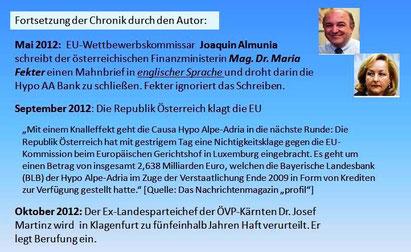 Hypo-Chronik 14