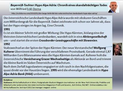 Hypo-Chronik 01