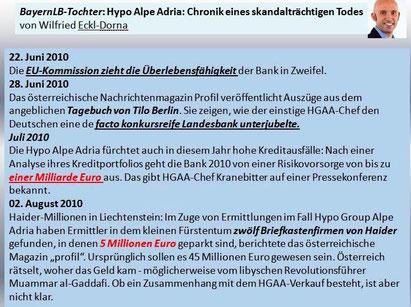 Hypo-Chronik 12