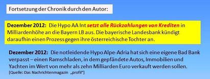 Hypo-Chronik 15
