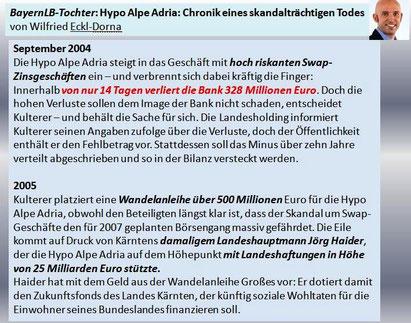 Hypo-Chronik 03