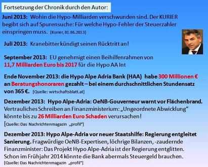 Hypo-Chronik 17