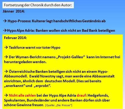 Hypo-Chronik 18
