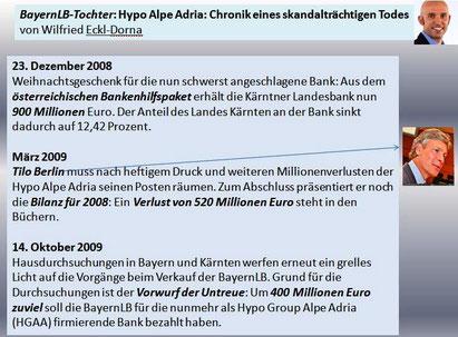 Hypo-Chronik 08