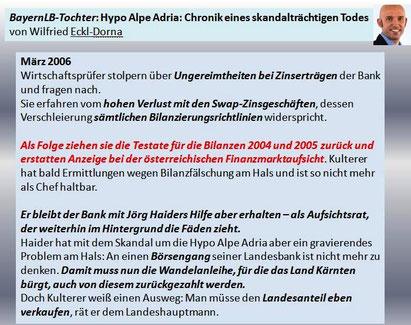 Hypo-Chronik 04