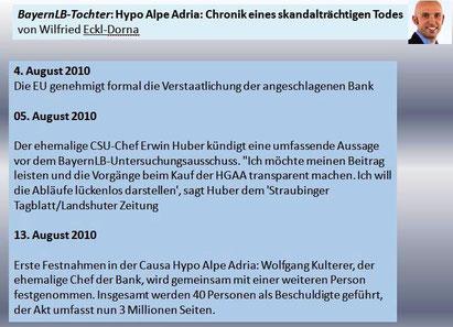 Hypo-Chronik 13