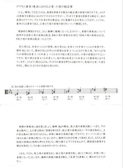ダブルストップ(重音奏法)を習得するために制作したオリジナル教材