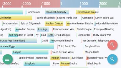 Bild: App History Timeline, TIMLEG, Screenshot.
