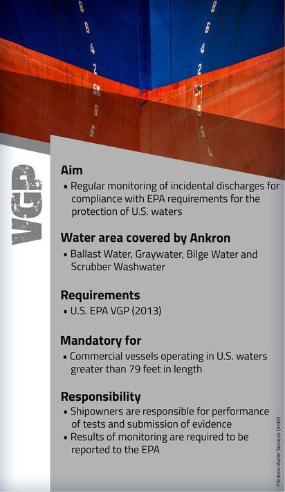 VGP, Vessel General Permit, U.S. EPA VGP (2013), ballast water, graywater, Bilge water, scrubber washwater, US Waters, vessels, shipowners, discharge