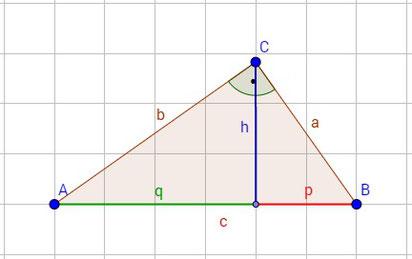 Dreieck mit allen Längen, die für den Höhensatz und Kathetensatz nötig sind.