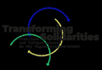 Moritz Ahlert Transforming Solidarities