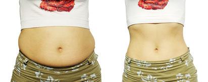 Bauch bevor und danach mit dem Blutzuckerspiegel - Fitness Germersheim