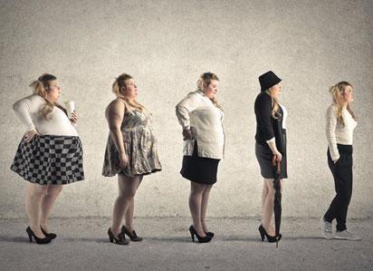 Von links nach recht: Die Stadien einer erfolgreichen Gewichtsreduktion. Mit Hypnose gelingt es leichter.