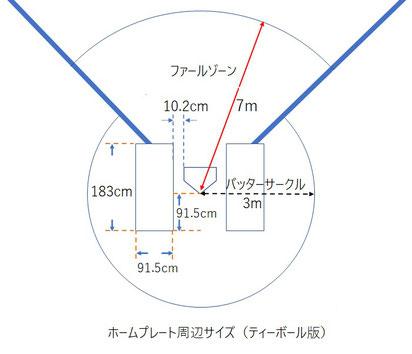 ティーボールのグラウンドサイズ
